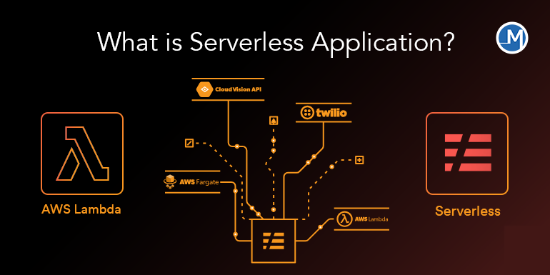 What is Serverless Application?